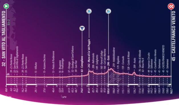 etape%2010.png